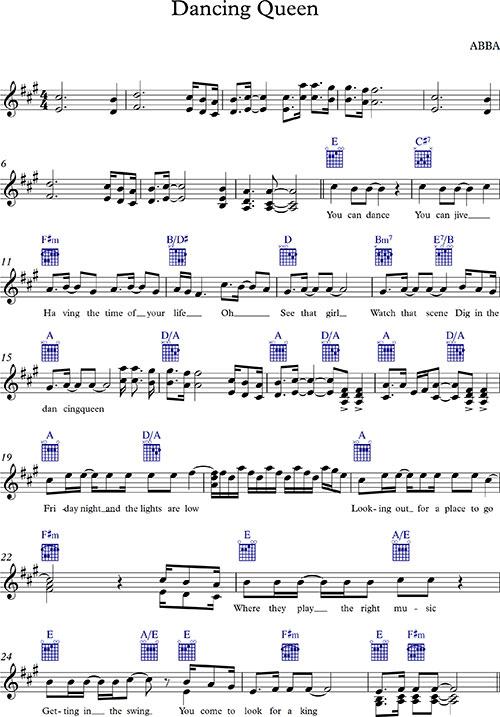 ABBA - Dancing Queen - ноты и аккорды
