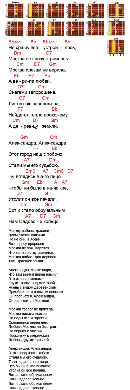 Аккорды песни Александра (Визбор-Никитин)