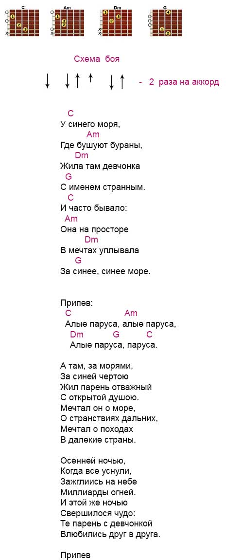 «Алые паруса» У синего моря аккорды, бой