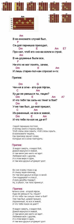 Аккорды к песне «Чечня в огне»(Армейские)