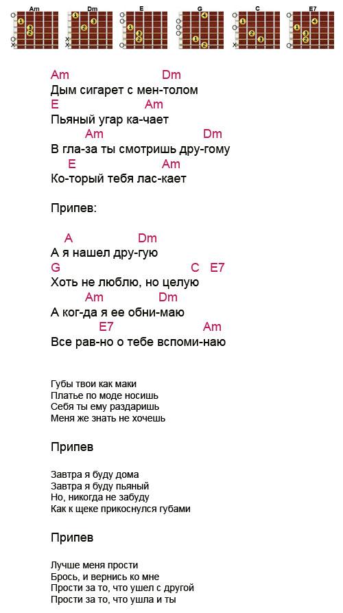 Аккорды к песне «Дым сигарет с ментолом» (Нэнси)