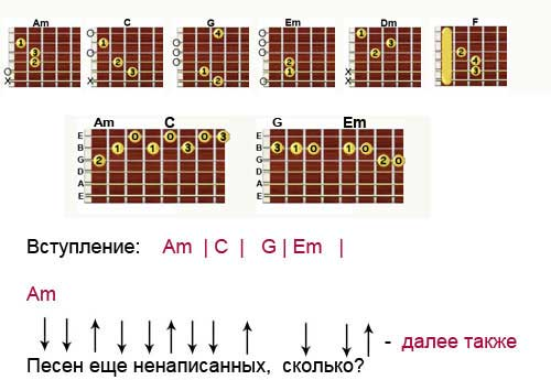 «Кукушка» аккорды Кино - Цой