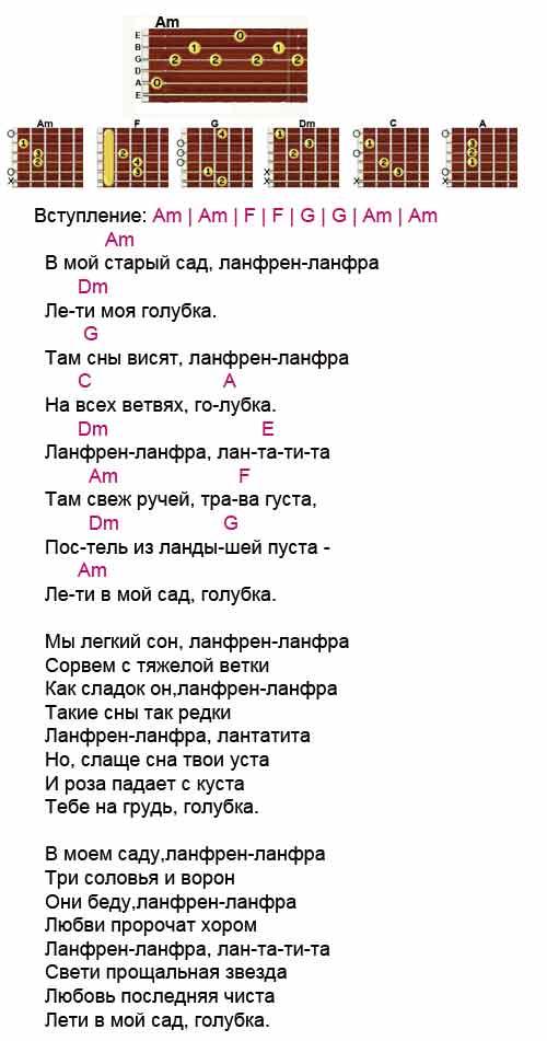 Аккорды к песне «Ланфрен-ланфра»Михаил Боярский