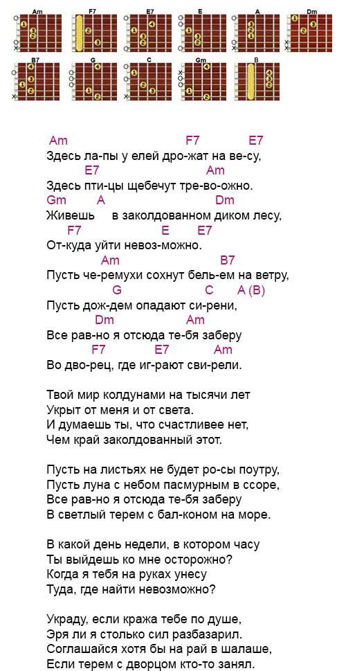 Аккорды «Лирическая» Высоцкий