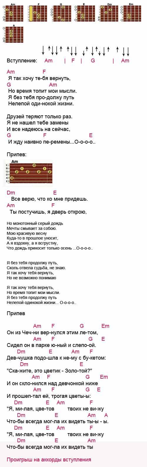 Аккорды к песне «Надежда на сейчас» (Мидан)