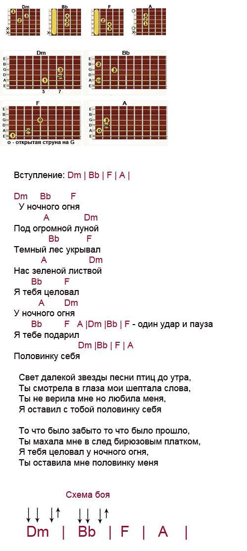 Аккорды к песне Половинка (Танцы минус)