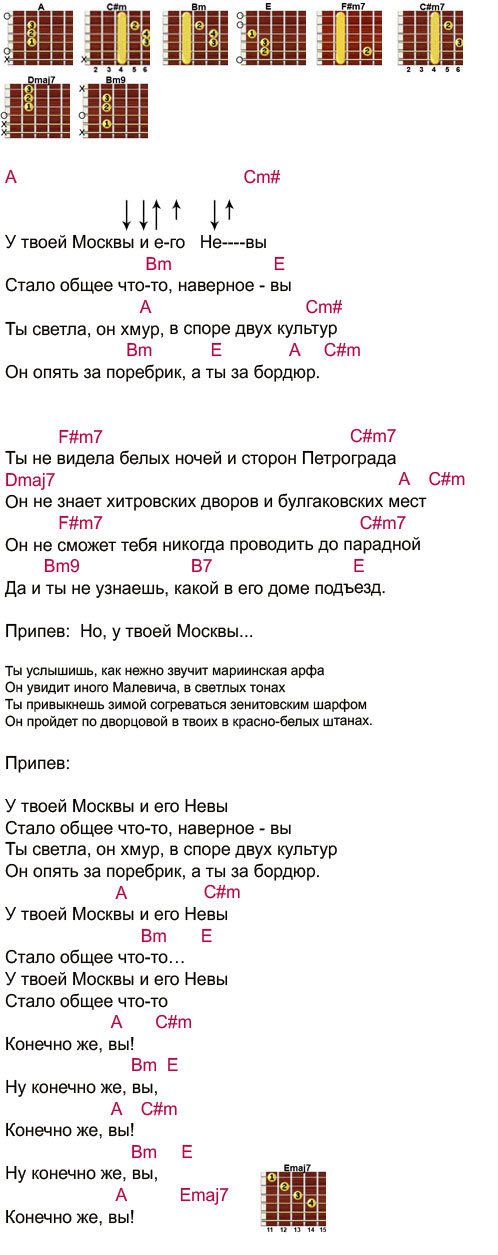 Аккорды к песне У твоей Москвы (Сюткин Валерий)