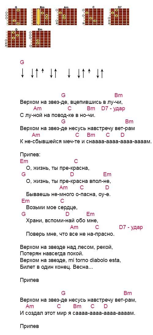 Аккорды к песне «Верхом на звезде» (Борзов)