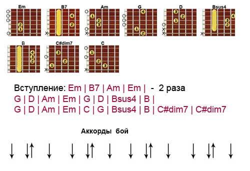 Аккорды «Апостол Андрей» Наутилус Помпилиус