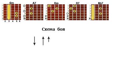 Розенбаум «Ау» аккорды