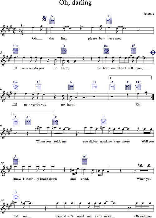 The Beatles - Oh! Darling - ноты и аккорды