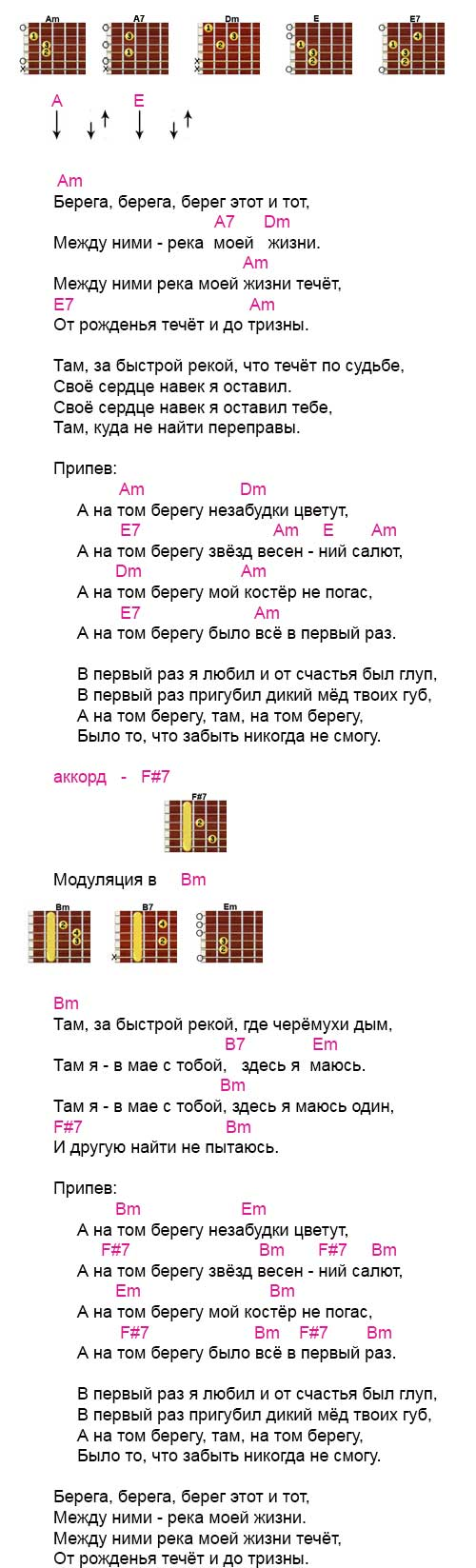Аккорды и текст песни «Берега берега» (Малинин)