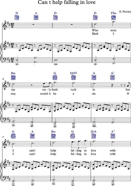 Can't help falling in Love (Элвис Пресли) - ноты для фортепиано