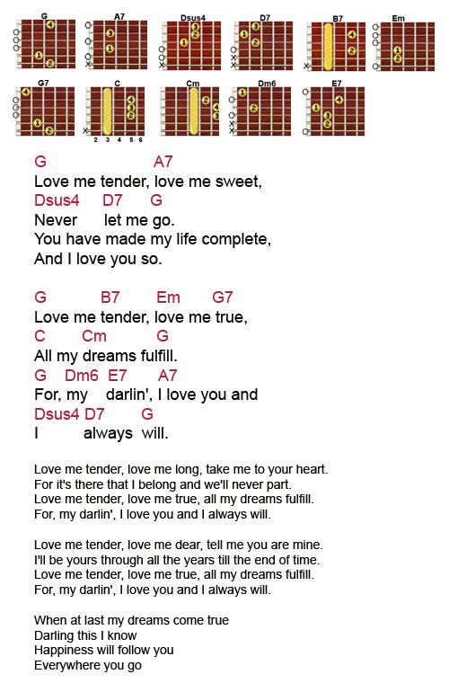 Аккорды песни Love me tender (Элвис Пресли - Elvis Presley)