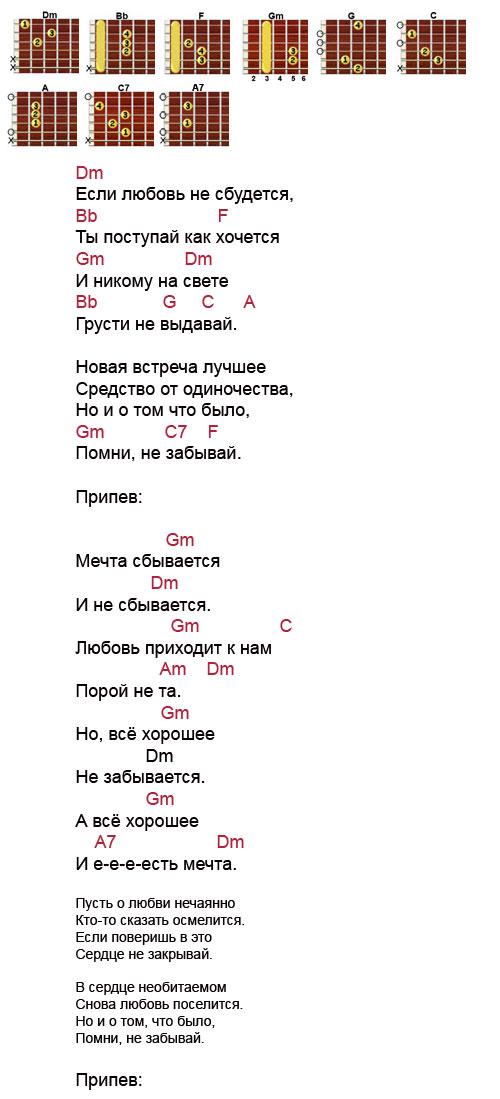 Аккорды песни Мечта сбывается (Антонов Юрий)