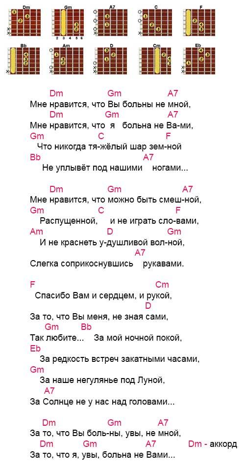Аккорды песни  «Мне нравится» (из кинофильма