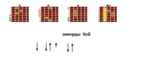 Аккорды к песне «Мое сердце»
