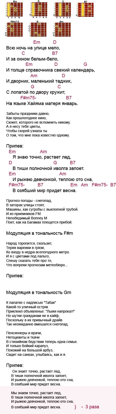 Аккорды песни Московская (Трофим)