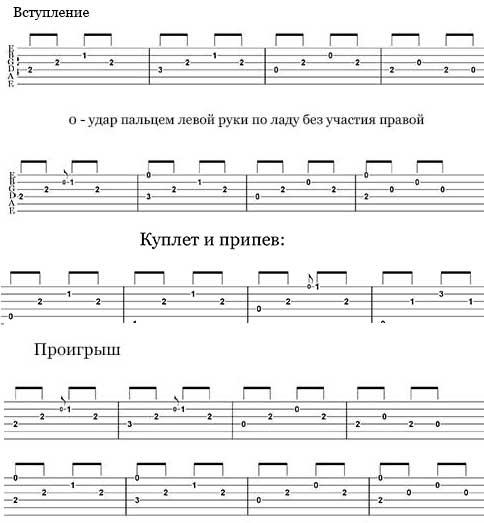 «Напиши мне что ночь» аккорды (армейские)