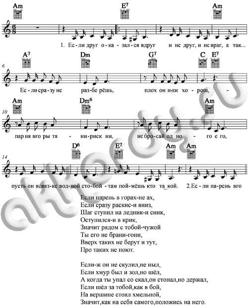 Ноты «Песне о друге» аккорды Высоцкий Владимир