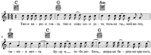 Ноты с аккордами к песне Твои карие глаза (Ахра)