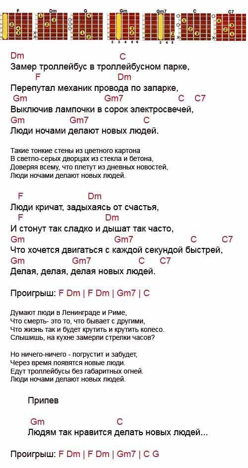 для гитары - amdm ru