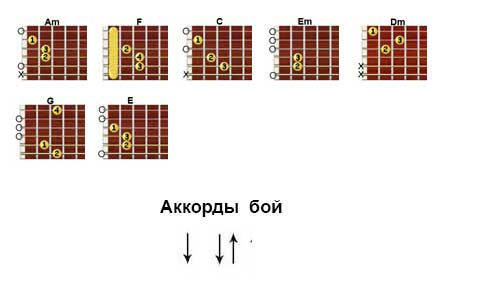 Аккорды «Огоньки» Ляпис Трубецкой