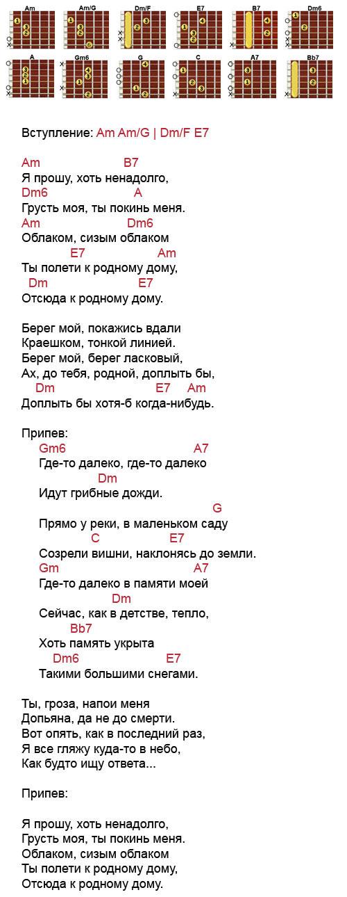 Аккорды Песни о далекой Родине (из фильма 17 мгновений весны)