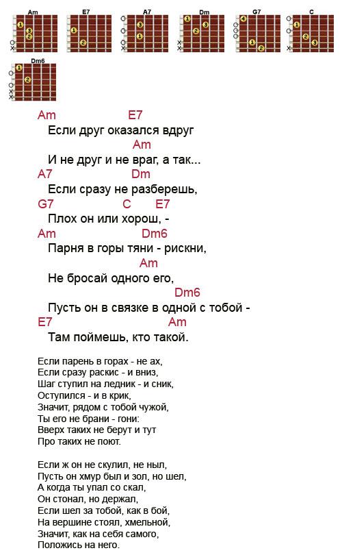 Аккорды «Песня о друге» Высоцкий Владимир