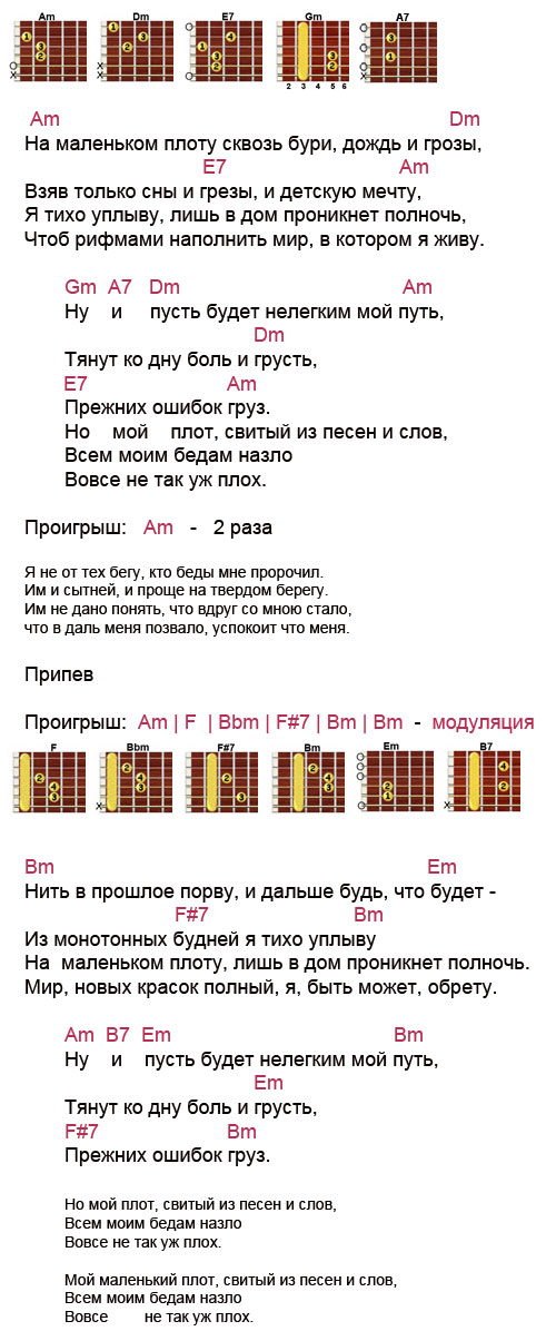 Аккорды к песне «Плот» (Лоза Юрий)