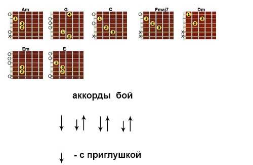 Аккорды «ПММЛ» Земфира