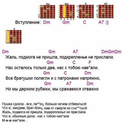Аккорды песни Подмога (Гребенщиков - Аквариум)