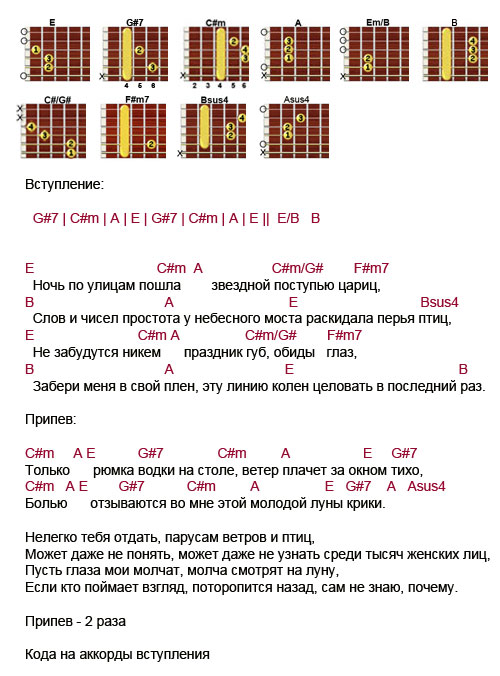 Аккорды к песне Рюмка водки (Лепс Григорий)
