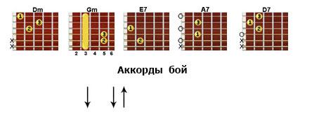 Маркин «Сиреневый туман» аккорды