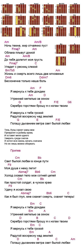 Аккорды к песне «Свет былой любви» (Ария)