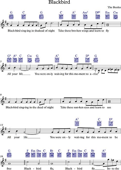The Beatles - Blackbird ноты и аккорды