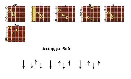 Аккорды «Той зимой недалекой» Муцураев
