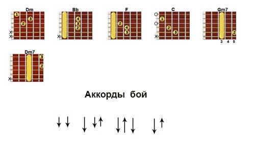 Джинсы порезаны аккорды для гитары