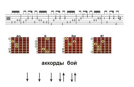 Аккорды «Вахтерам» Бумбокс