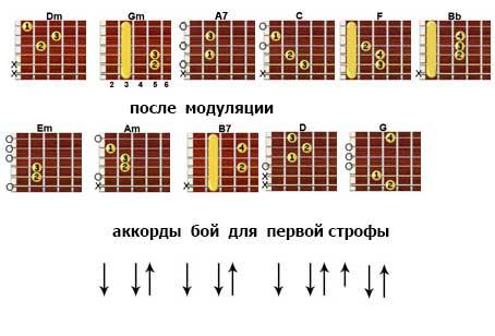 Леонидов «Видение» аккорды, бой