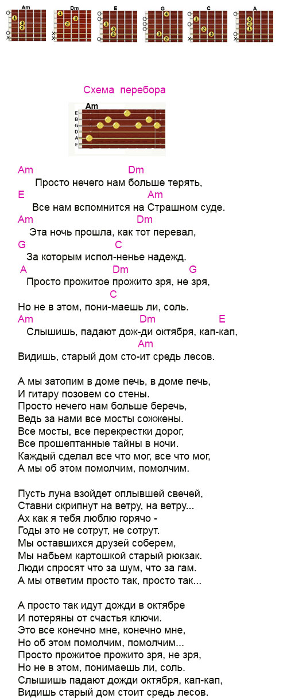 Аккорды к песне «Просто нечего нам больше терять» Визбор