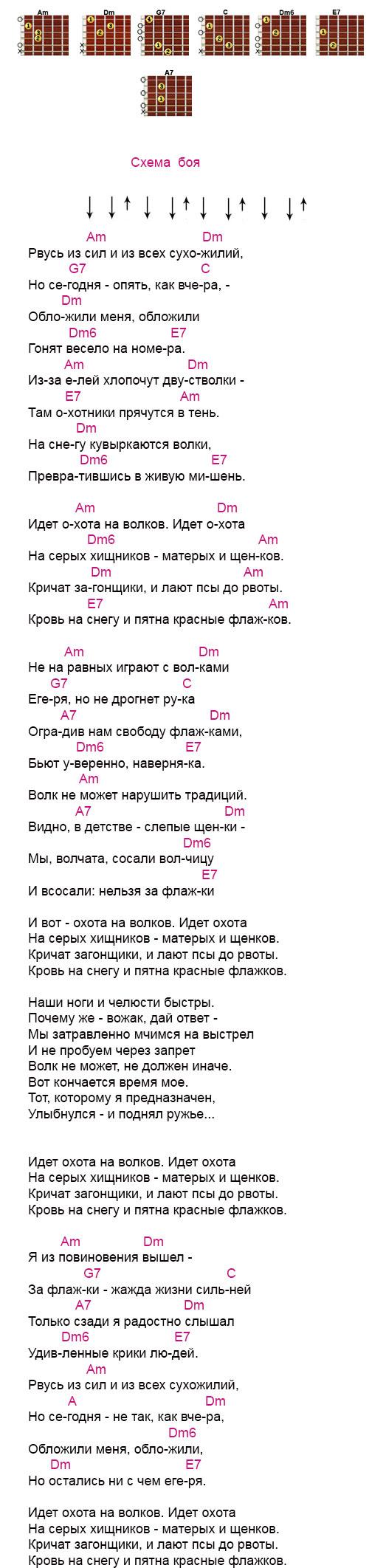 Аккорды к песне «Охота на волков» Высоцкий