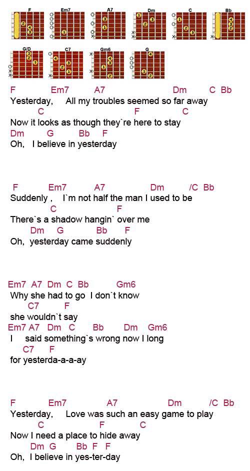 Аккорды песни Yesterday (Beatles)